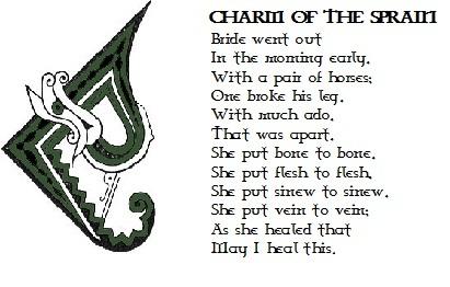 Charm-of-the-Sprain